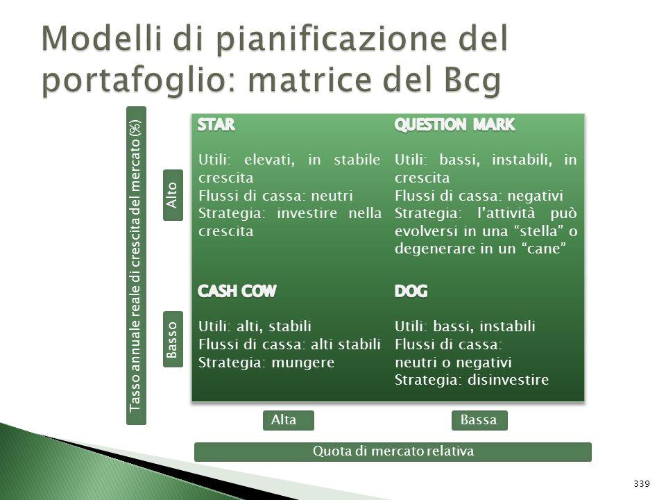 Modelli di pianificazione del portafoglio: matrice del Bcg