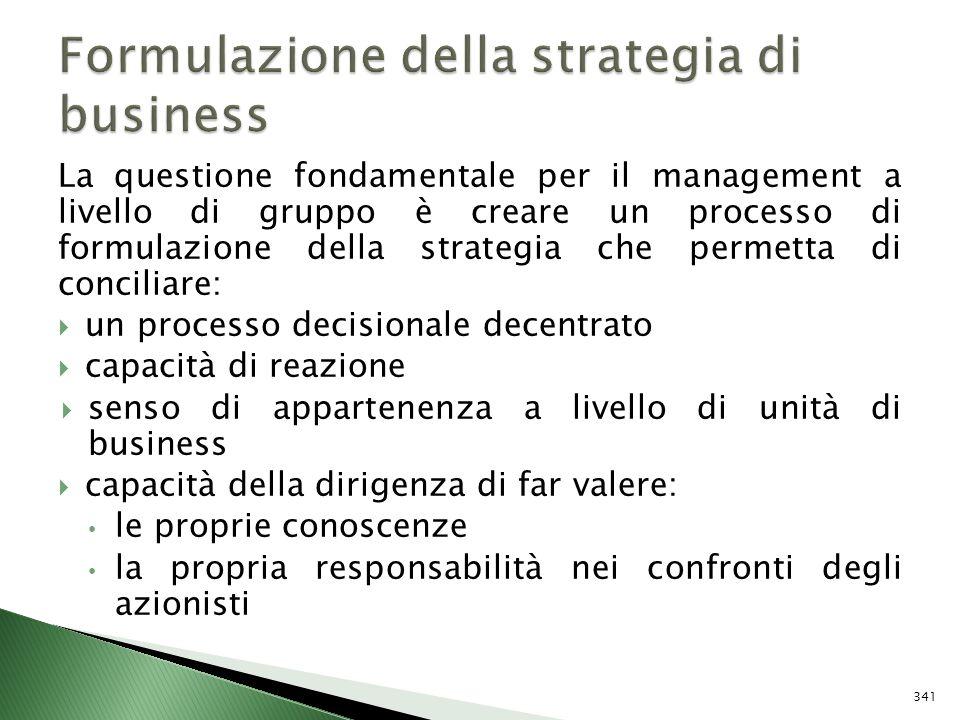Formulazione della strategia di business