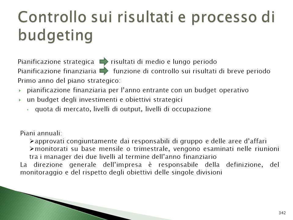 Controllo sui risultati e processo di budgeting