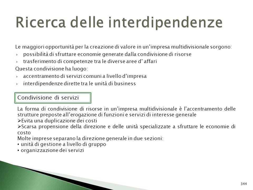 Ricerca delle interdipendenze