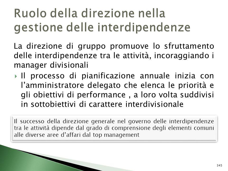 Ruolo della direzione nella gestione delle interdipendenze