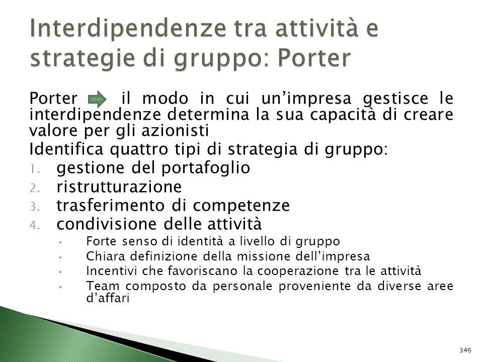Interdipendenze tra attività e strategie di gruppo: Porter