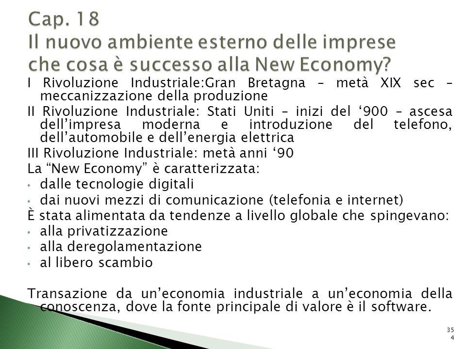 Cap. 18 Il nuovo ambiente esterno delle imprese che cosa è successo alla New Economy