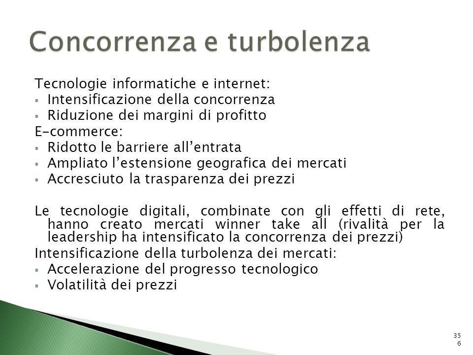 Concorrenza e turbolenza