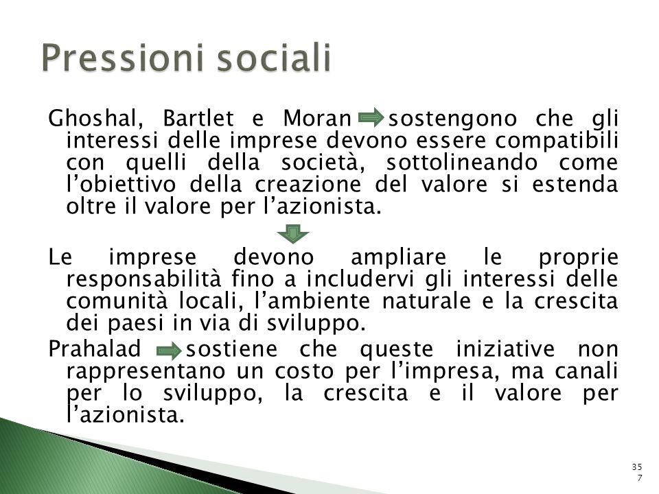 Pressioni sociali