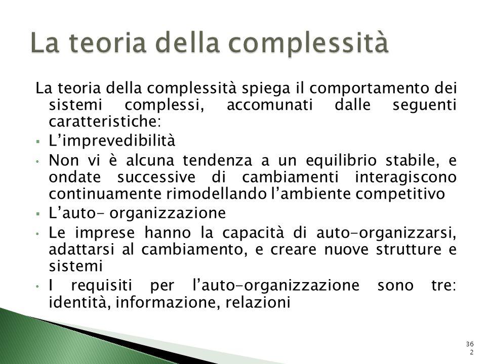 La teoria della complessità