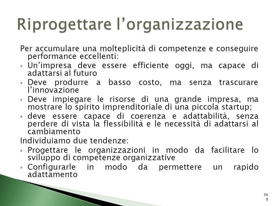 Riprogettare l'organizzazione