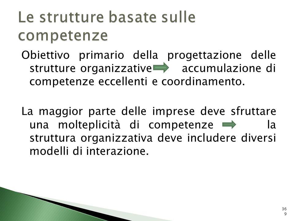 Le strutture basate sulle competenze