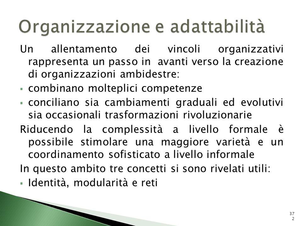 Organizzazione e adattabilità