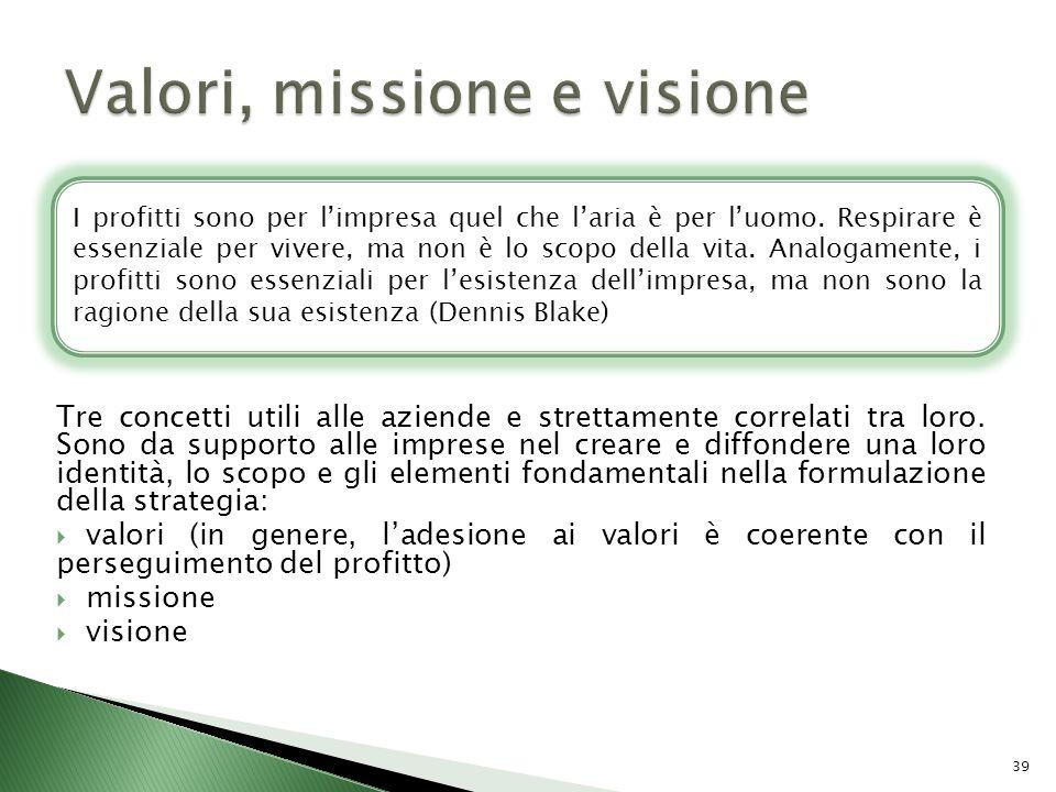Valori, missione e visione