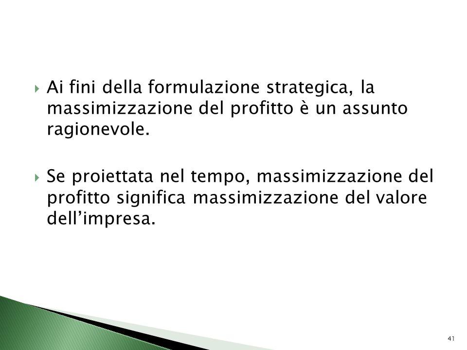 Ai fini della formulazione strategica, la massimizzazione del profitto è un assunto ragionevole.