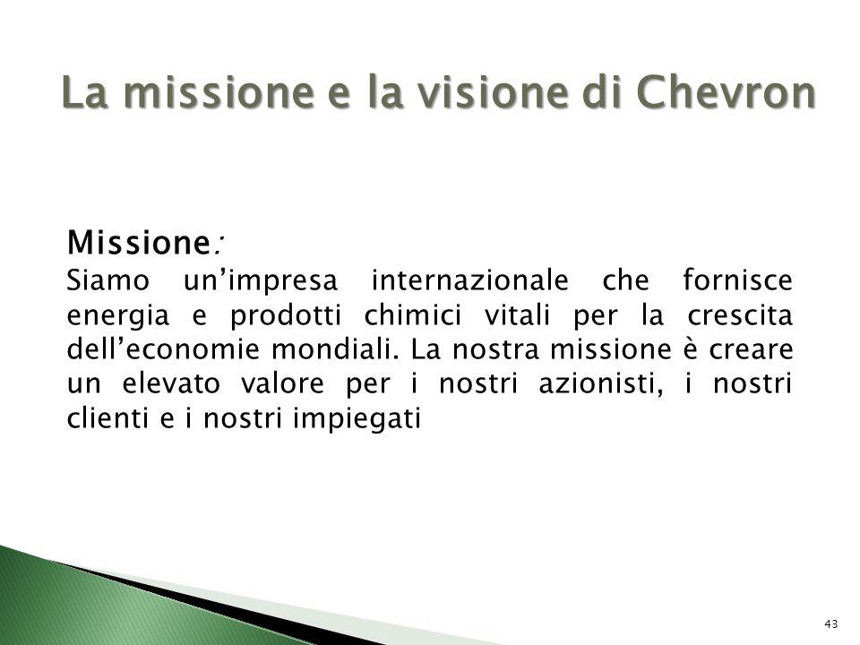 La missione e la visione di Chevron