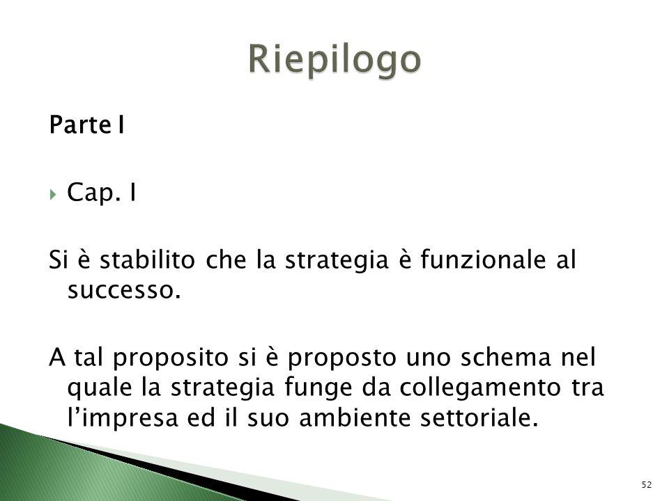 Riepilogo Parte I. Cap. I. Si è stabilito che la strategia è funzionale al successo.
