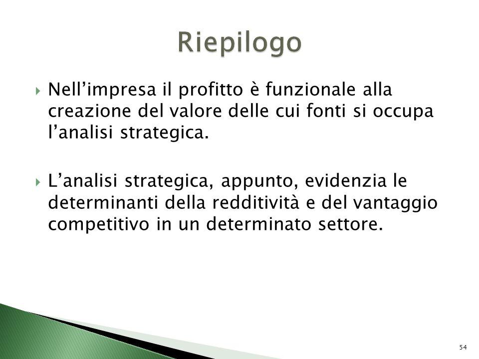 Riepilogo Nell'impresa il profitto è funzionale alla creazione del valore delle cui fonti si occupa l'analisi strategica.