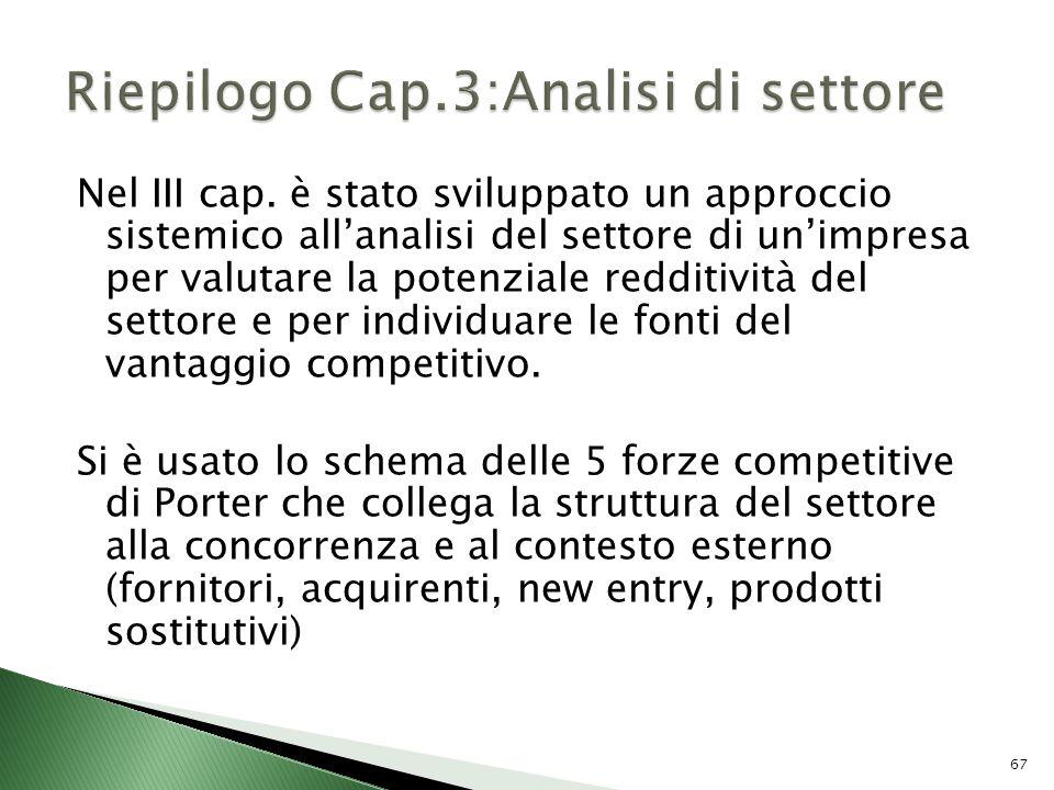 Riepilogo Cap.3:Analisi di settore