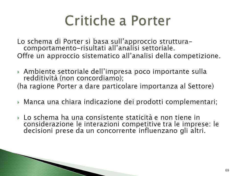 Critiche a Porter Lo schema di Porter si basa sull'approccio struttura- comportamento-risultati all'analisi settoriale.
