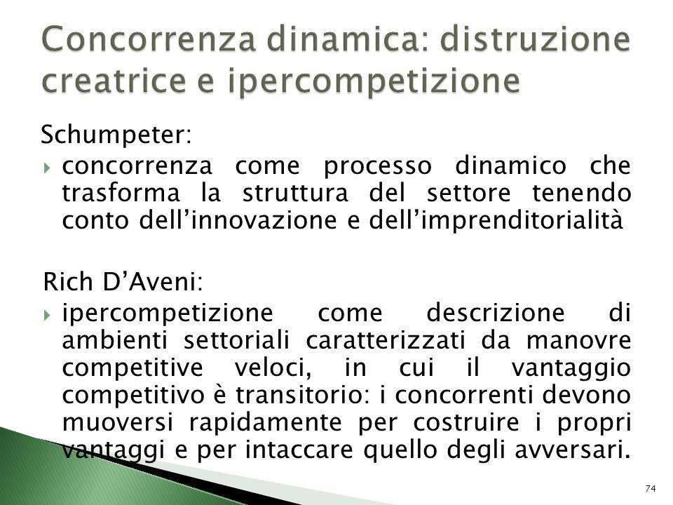 Concorrenza dinamica: distruzione creatrice e ipercompetizione