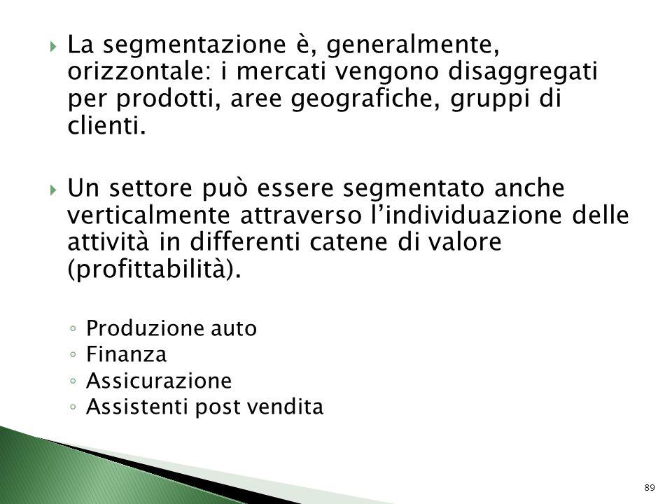 La segmentazione è, generalmente, orizzontale: i mercati vengono disaggregati per prodotti, aree geografiche, gruppi di clienti.