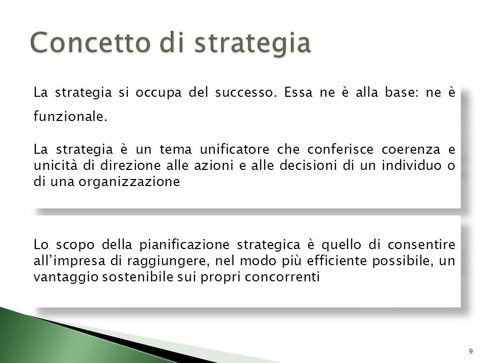 Concetto di strategia La strategia si occupa del successo. Essa ne è alla base: ne è funzionale.