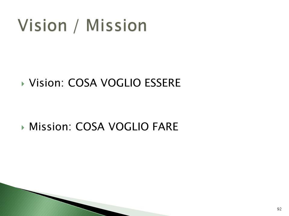 Vision / Mission Vision: COSA VOGLIO ESSERE Mission: COSA VOGLIO FARE