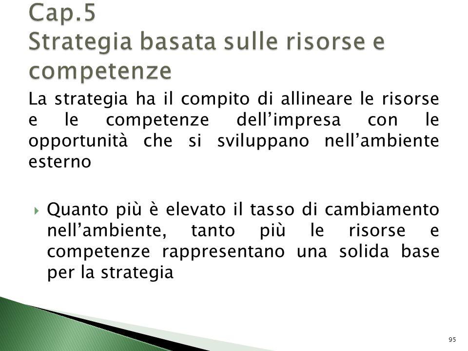 Cap.5 Strategia basata sulle risorse e competenze