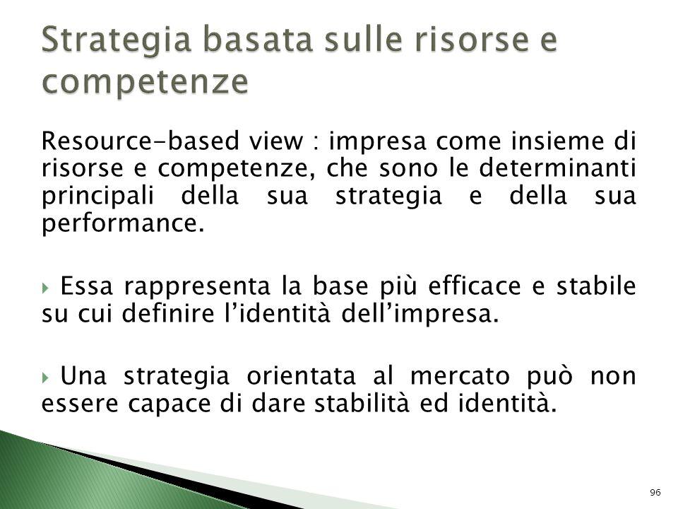 Strategia basata sulle risorse e competenze