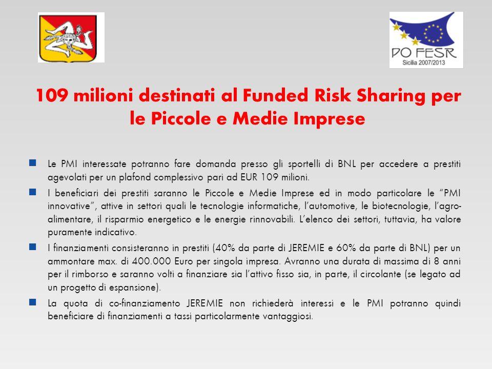 109 milioni destinati al Funded Risk Sharing per le Piccole e Medie Imprese