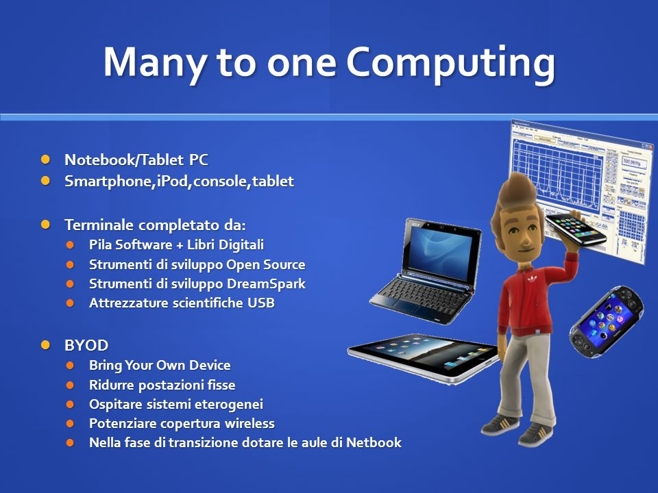 Many to one Computing Notebook/Tablet PC