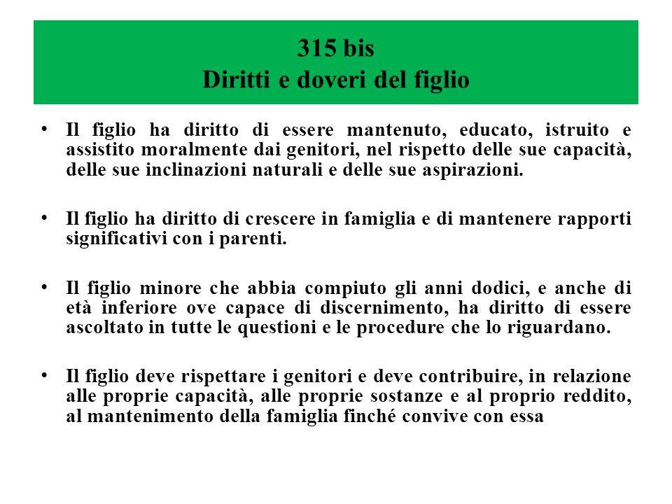 315 bis Diritti e doveri del figlio