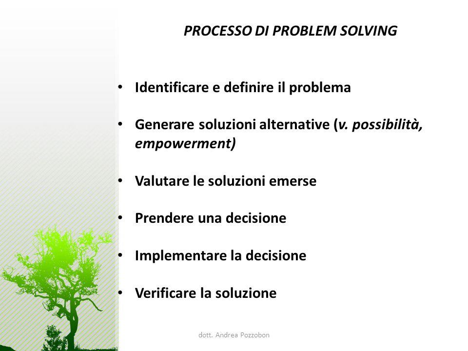 PROCESSO DI PROBLEM SOLVING