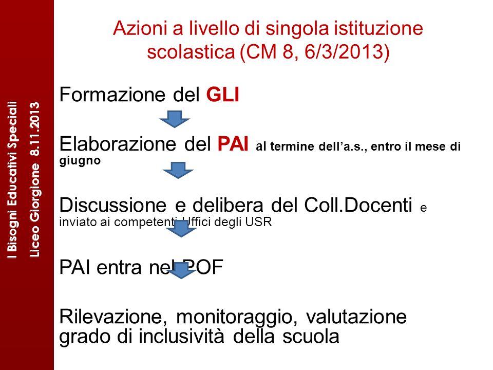 Azioni a livello di singola istituzione scolastica (CM 8, 6/3/2013)