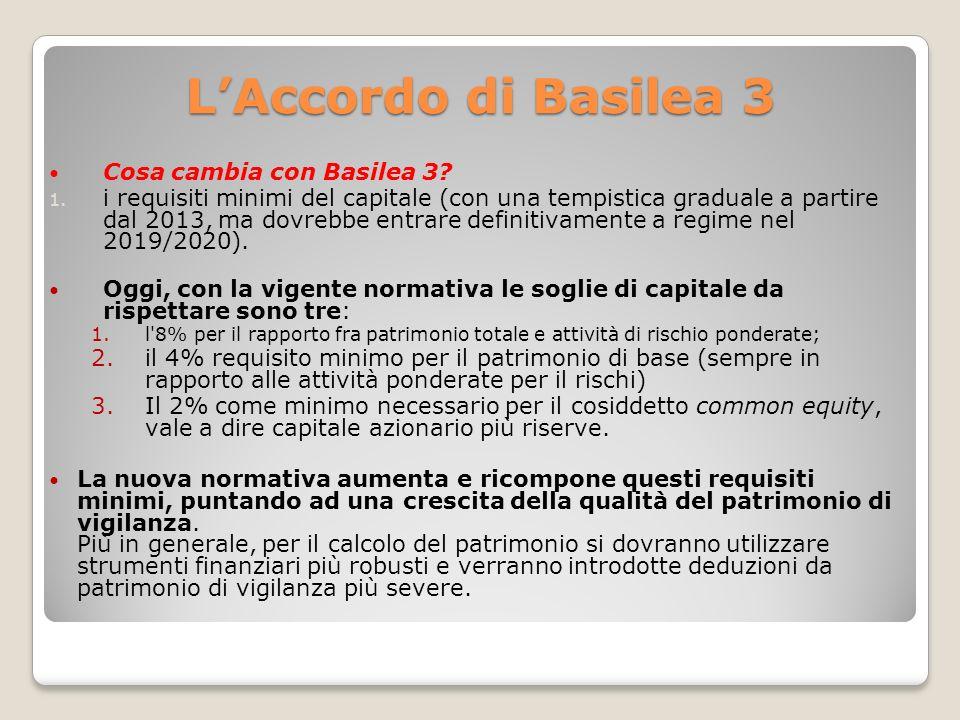 L'Accordo di Basilea 3 Cosa cambia con Basilea 3