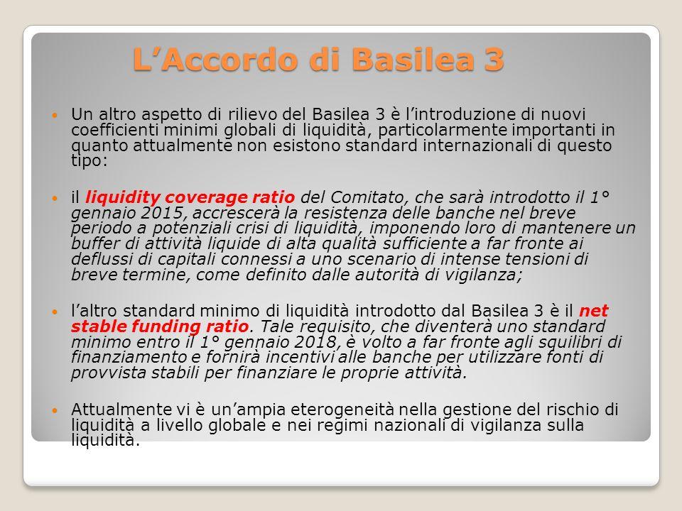 L'Accordo di Basilea 3