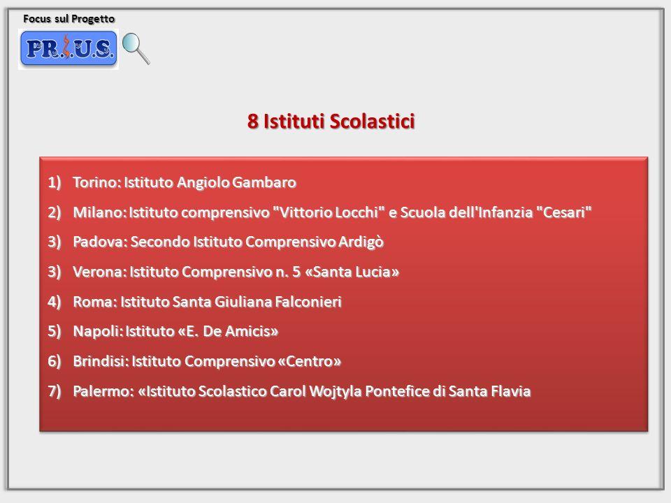 8 Istituti Scolastici Torino: Istituto Angiolo Gambaro