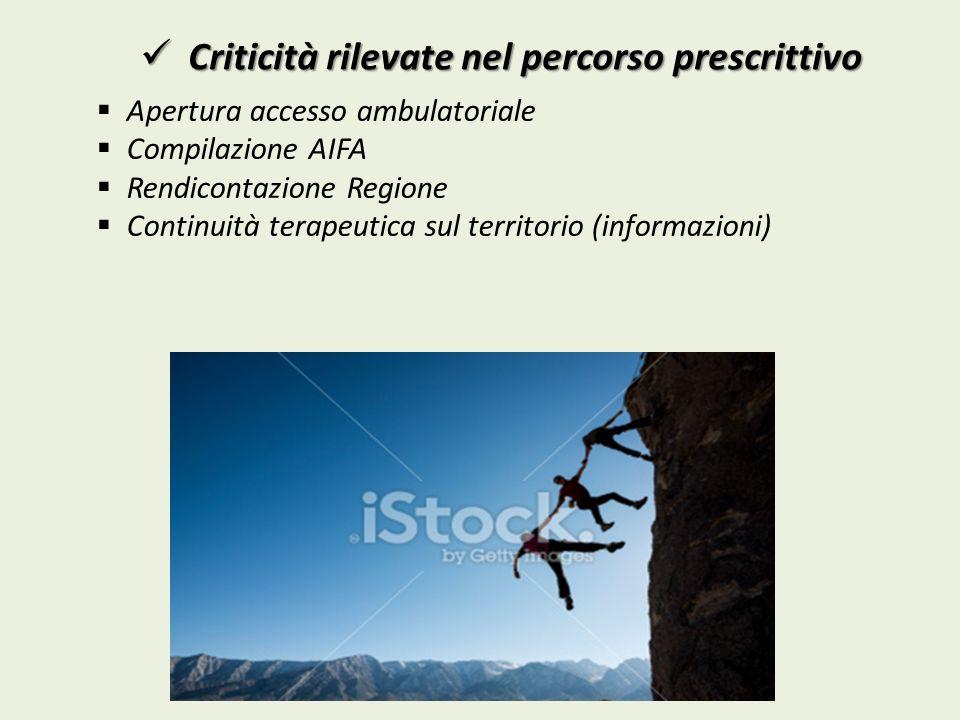 Criticità rilevate nel percorso prescrittivo