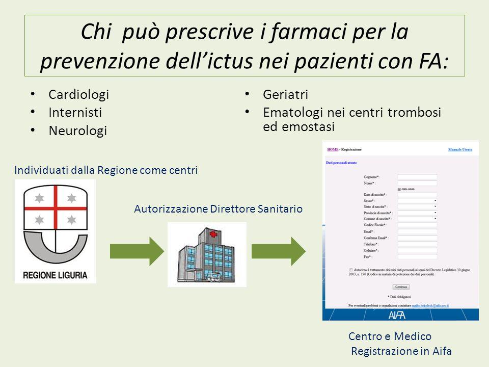 Chi può prescrive i farmaci per la prevenzione dell'ictus nei pazienti con FA: