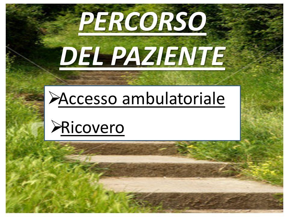 PERCORSO DEL PAZIENTE Accesso ambulatoriale Ricovero