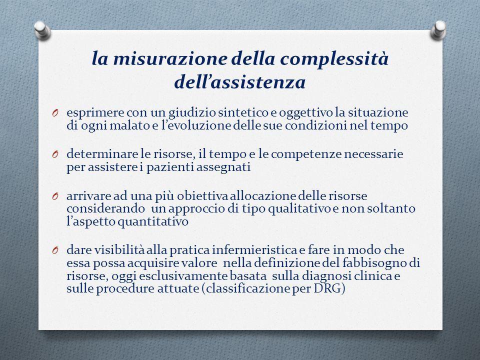 la misurazione della complessità dell'assistenza