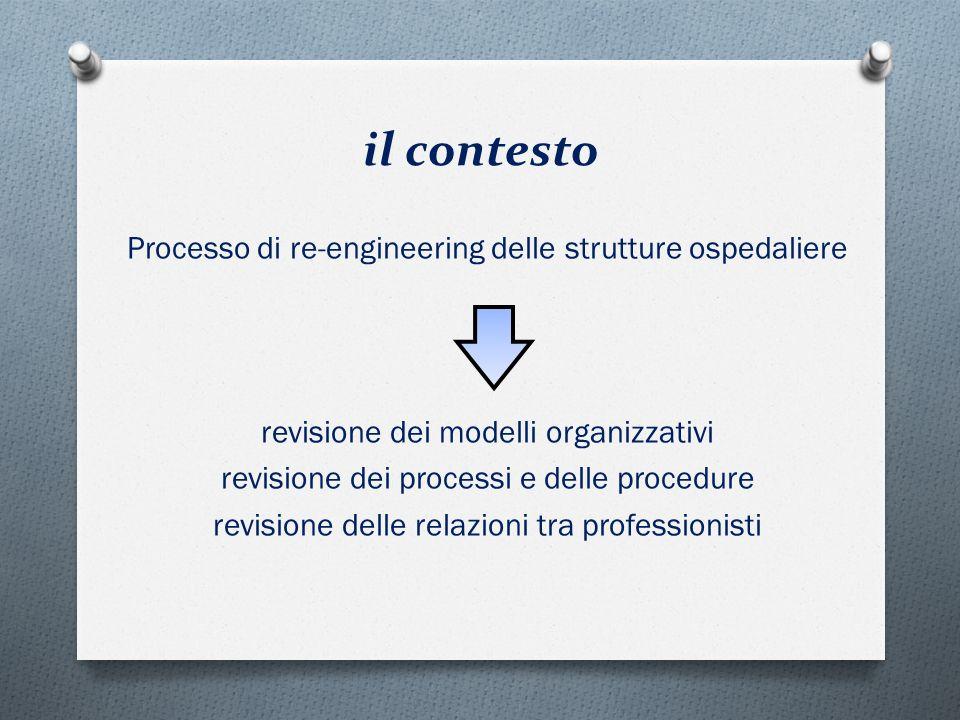 il contesto Processo di re-engineering delle strutture ospedaliere