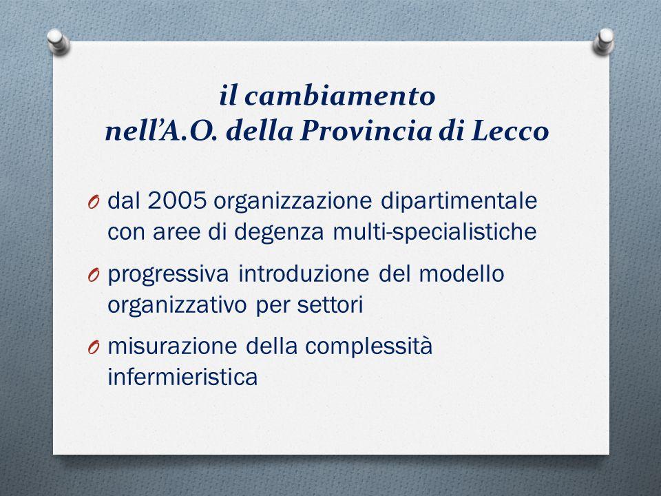 il cambiamento nell'A.O. della Provincia di Lecco