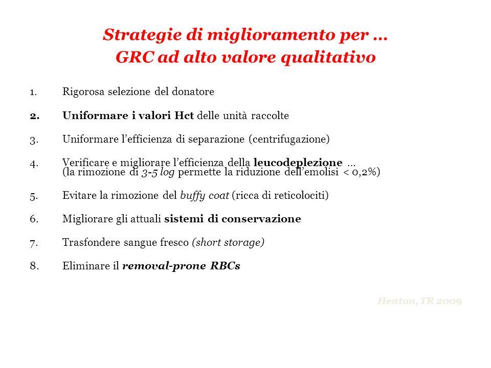 Strategie di miglioramento per … GRC ad alto valore qualitativo