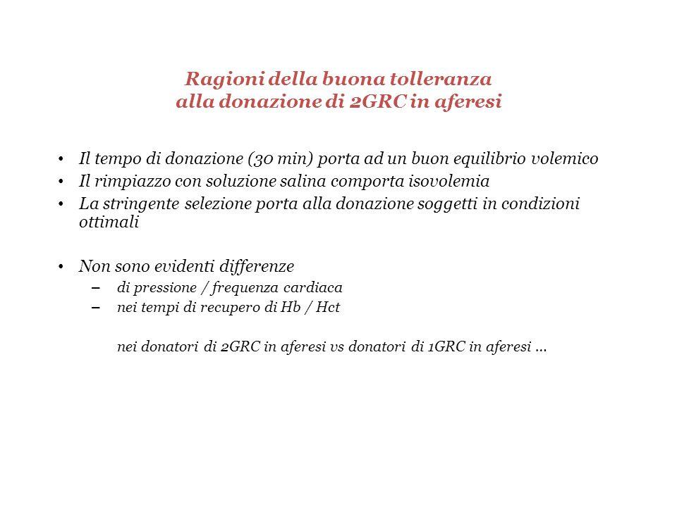 Ragioni della buona tolleranza alla donazione di 2GRC in aferesi