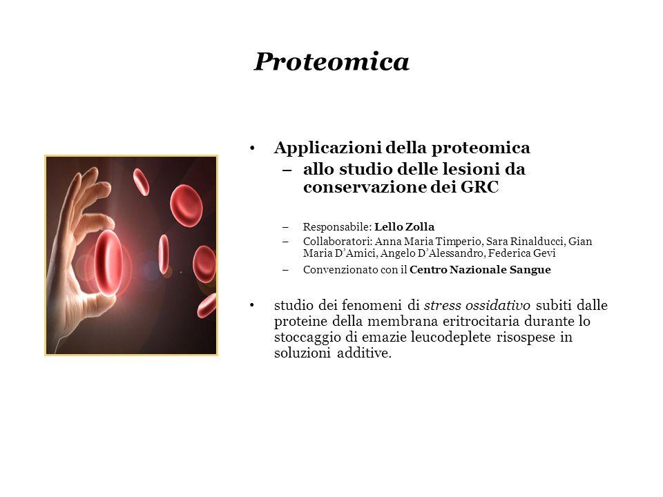 Proteomica Applicazioni della proteomica