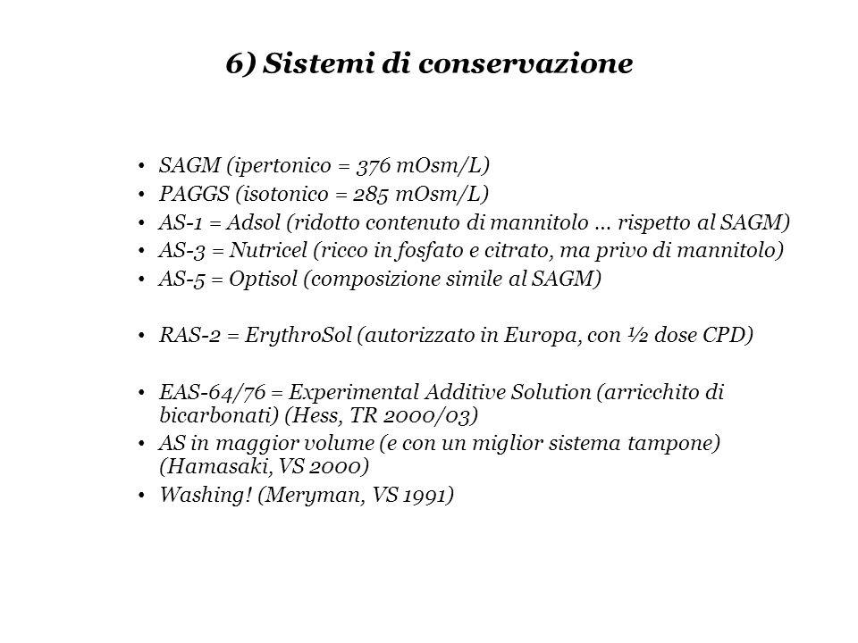 6) Sistemi di conservazione