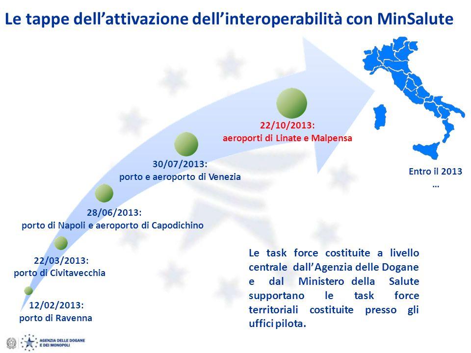 aeroporti di Linate e Malpensa porto e aeroporto di Venezia