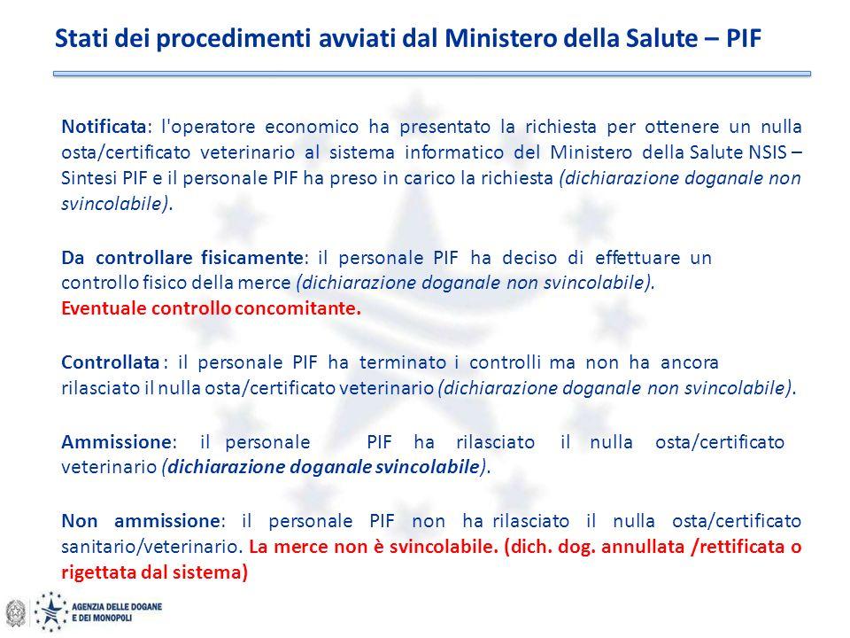 Stati dei procedimenti avviati dal Ministero della Salute – PIF