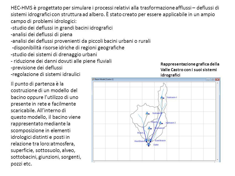HEC-HMS è progettato per simulare i processi relativi alla trasformazione afflussi – deflussi di sistemi idrografici con struttura ad albero. è stato creato per essere applicabile in un ampio campo di problemi idrologici: -studio dei deflussi in grandi bacini idrografici -analisi dei deflussi di piena -analisi dei deflussi provenienti da piccoli bacini urbani o rurali -disponibilità risorse idriche di regioni geografiche -studio dei sistemi di drenaggio urbani - riduzione dei danni dovuti alle piene fluviali -previsione dei deflussi -regolazione di sistemi idraulici