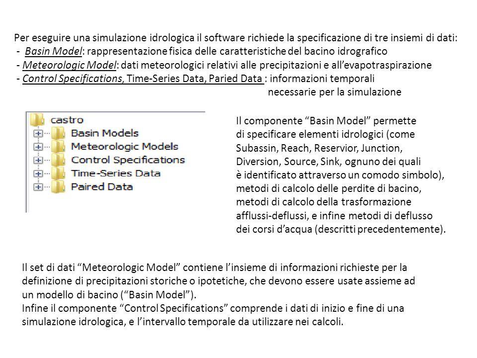 Per eseguire una simulazione idrologica il software richiede la specificazione di tre insiemi di dati: