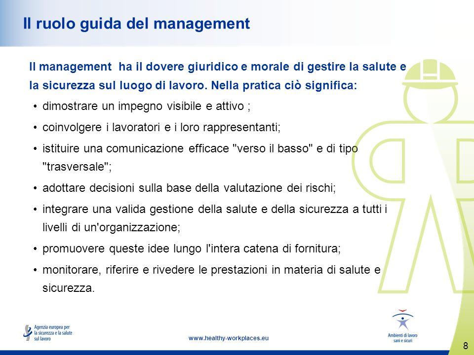 Il ruolo guida del management