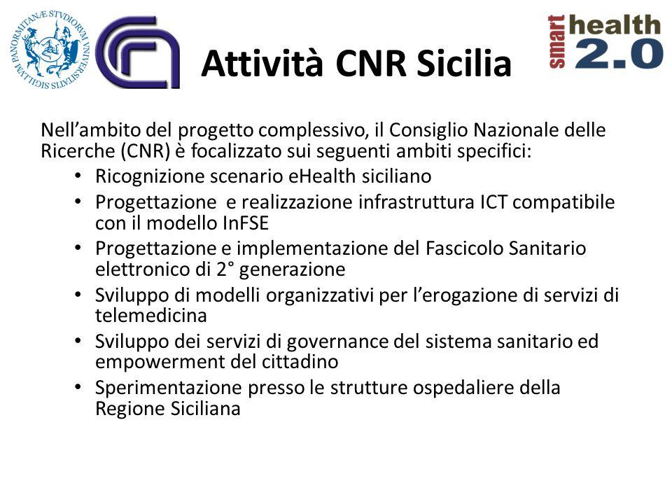 Attività CNR Sicilia Nell'ambito del progetto complessivo, il Consiglio Nazionale delle Ricerche (CNR) è focalizzato sui seguenti ambiti specifici: